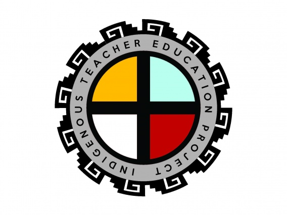 The ITEP logo. A circle separated into four parts which represent the four components of the framework. Each part is a different color, Yellow, Turquoise, Red, and White bordered by the Indigenous Teacher Education Project and traditional wave graphic.